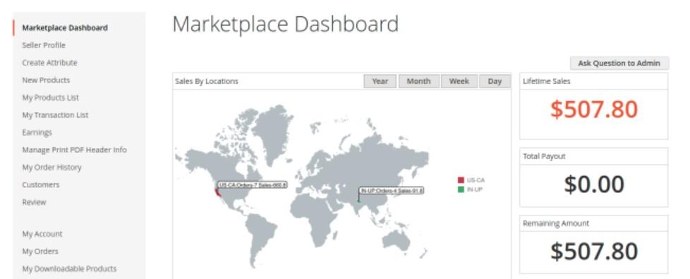 platforms to build online marketplace