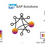 Integration Framework for SAP Business One (Guide for Magento Merchants & Users From Beyond The Platform)