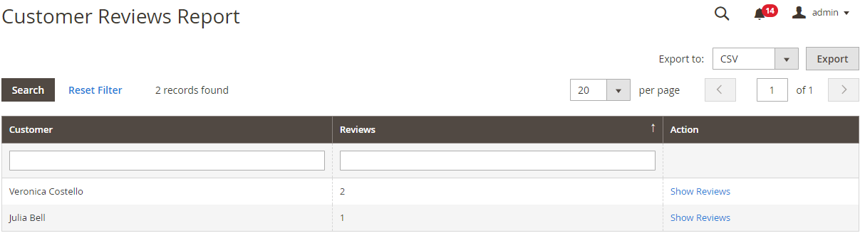 magento 2 product reviews extension