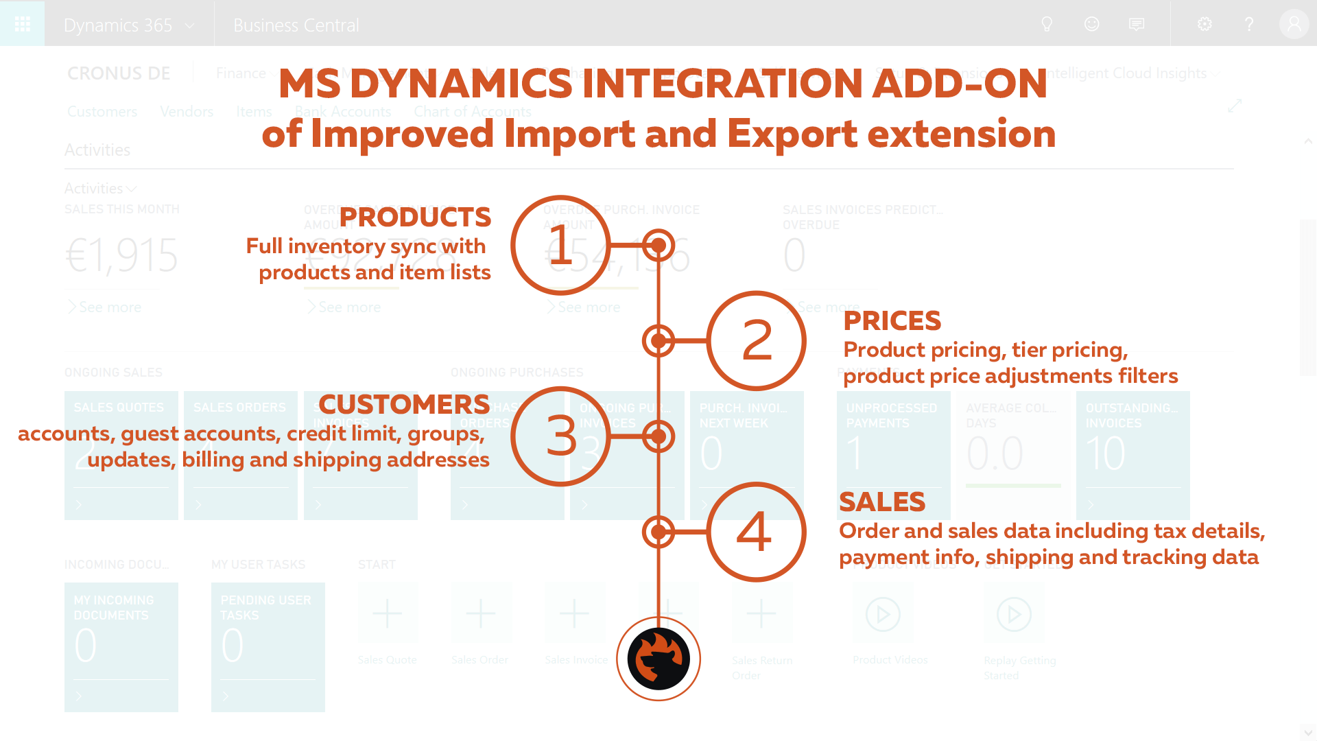 Magento 2 integration with MS Dynamics Business Central