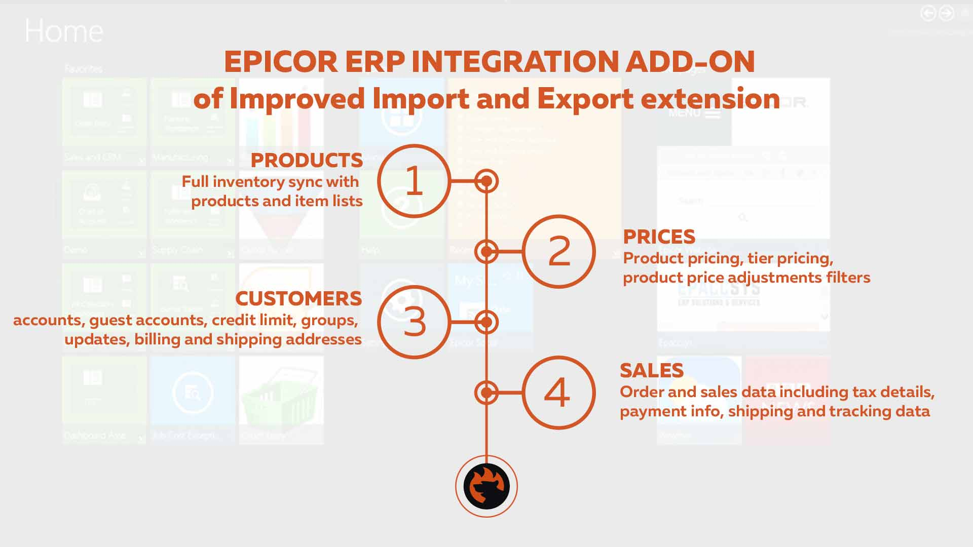Connect Magento 2 with Epicor Cloud ERP software