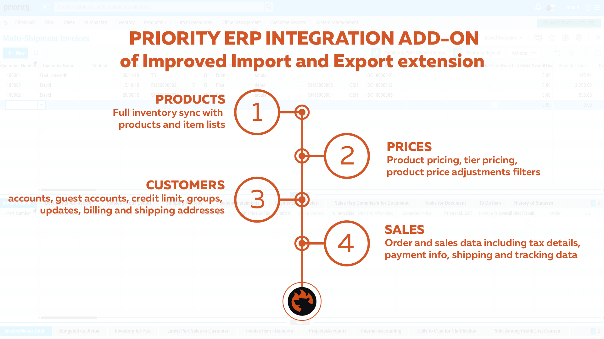 Priority ERP Magento 2 two-way synchronization benefits