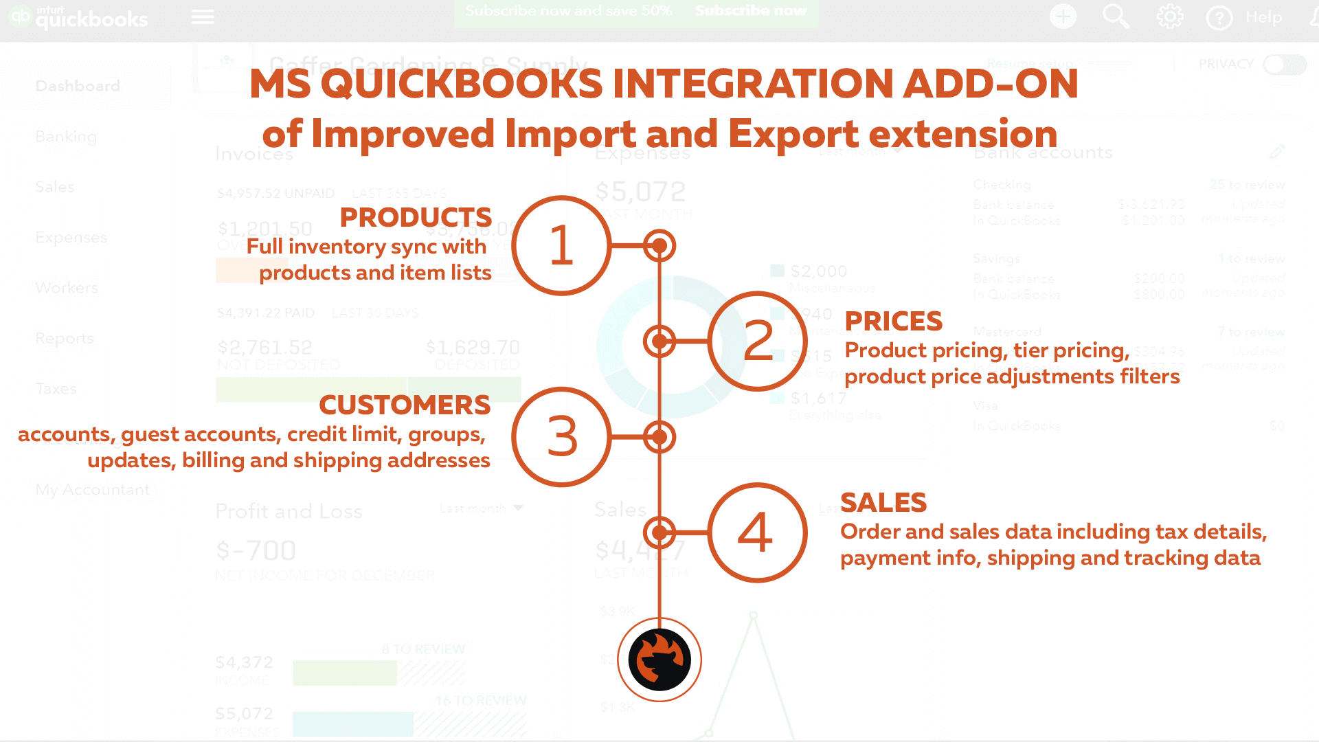 Connect Magento 2 with Quickbooks software