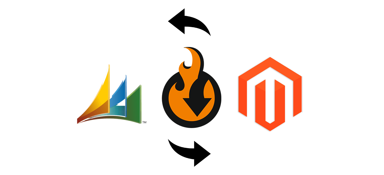 Improved Import and Export Magento 2 extension MS Dynamics integration