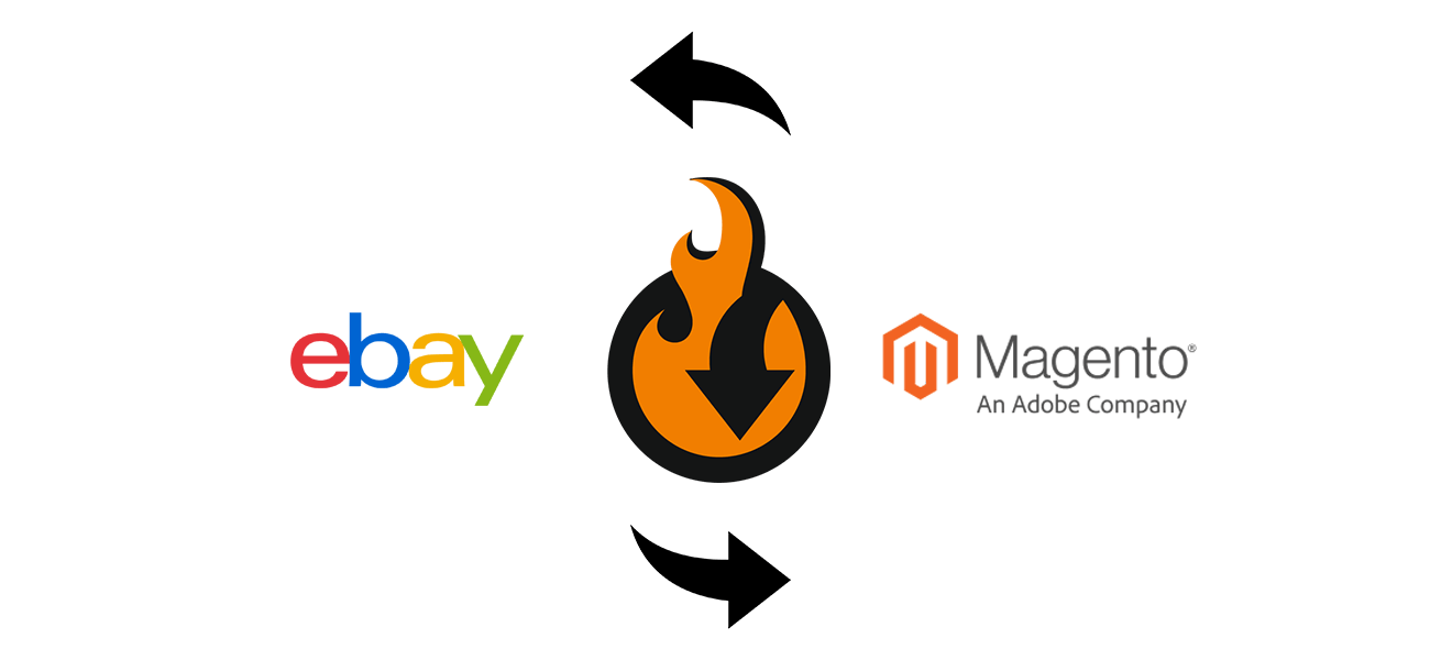 Magento 2 integration with Ebay scheme