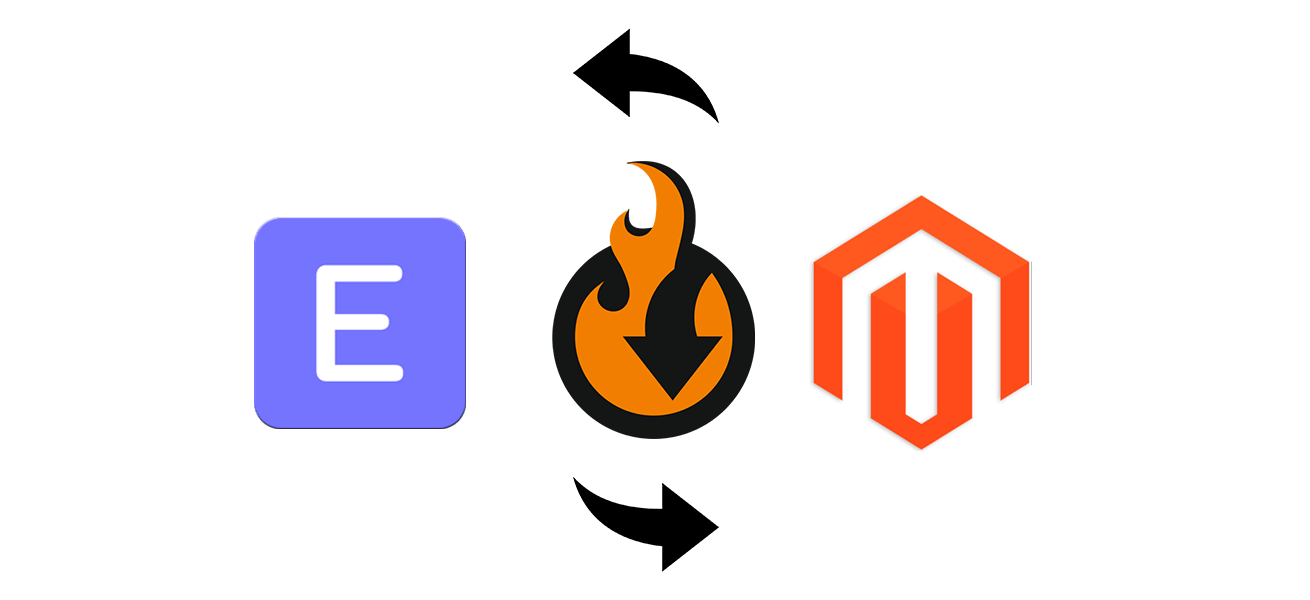 Connect Magento 2 with ERPNext software