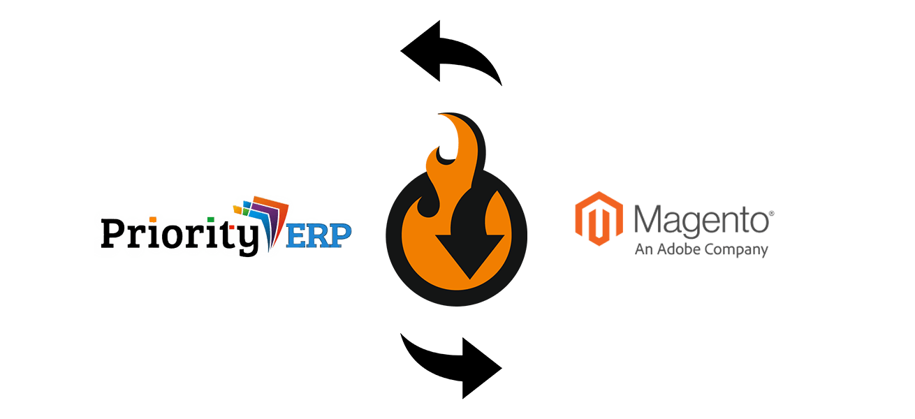 Priority ERP Magento 2 integration benefits