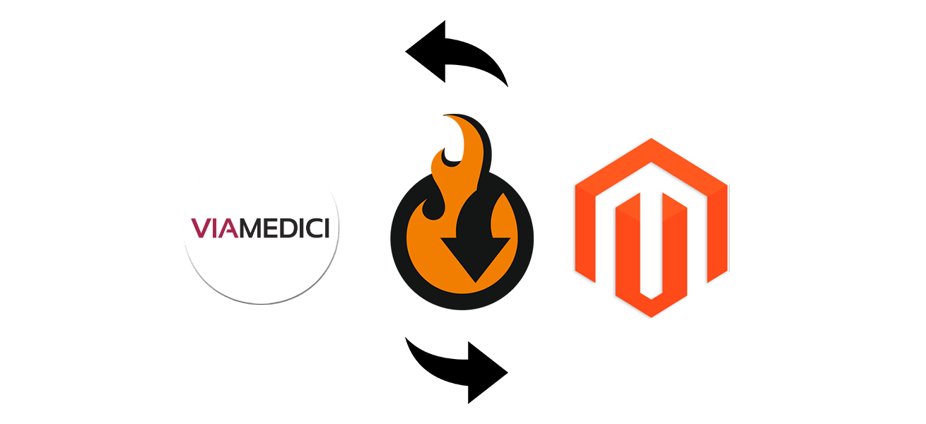 Viamedici Magento 2 two-way synchronization benefits