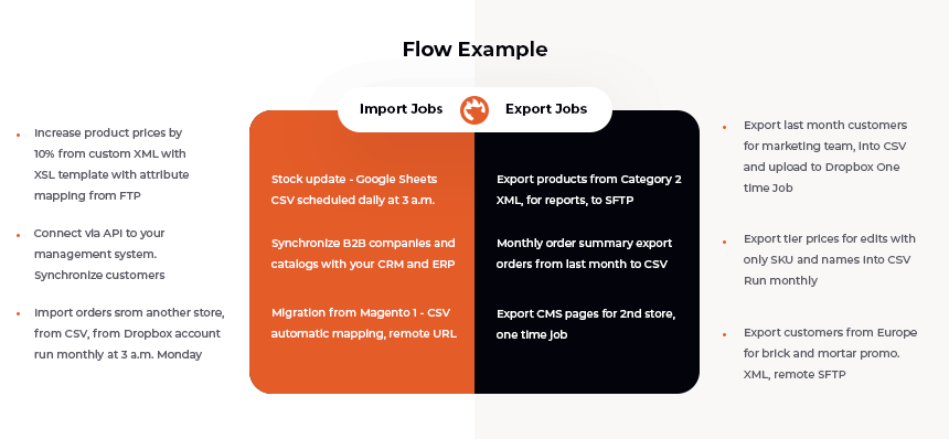 Improved import export Magento 2 possibilities flow use cases